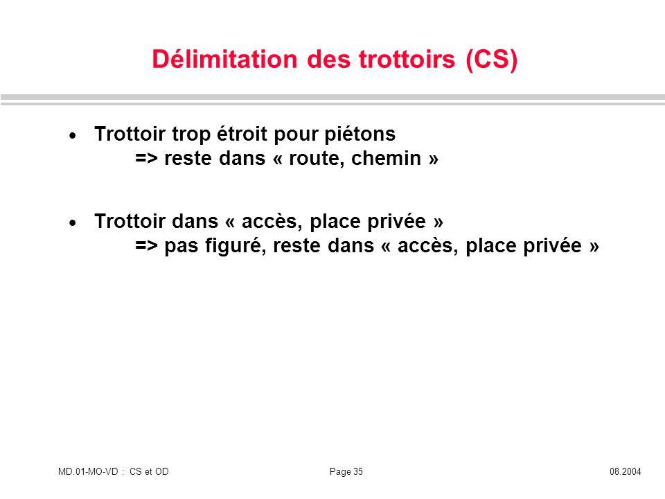 Délimitation des trottoirs (CS)