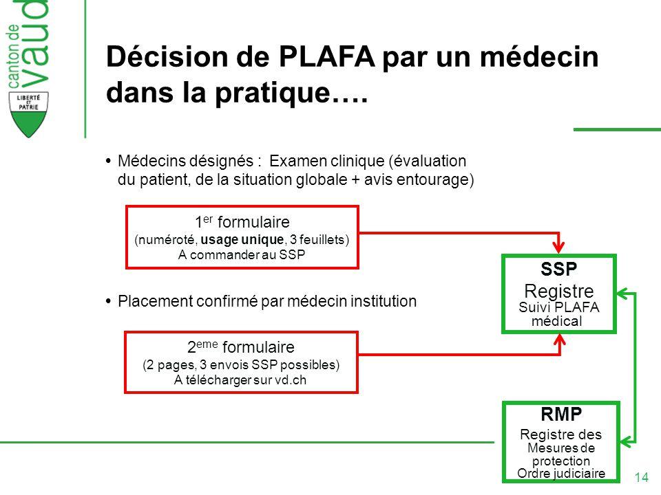 Décision de PLAFA par un médecin dans la pratique….
