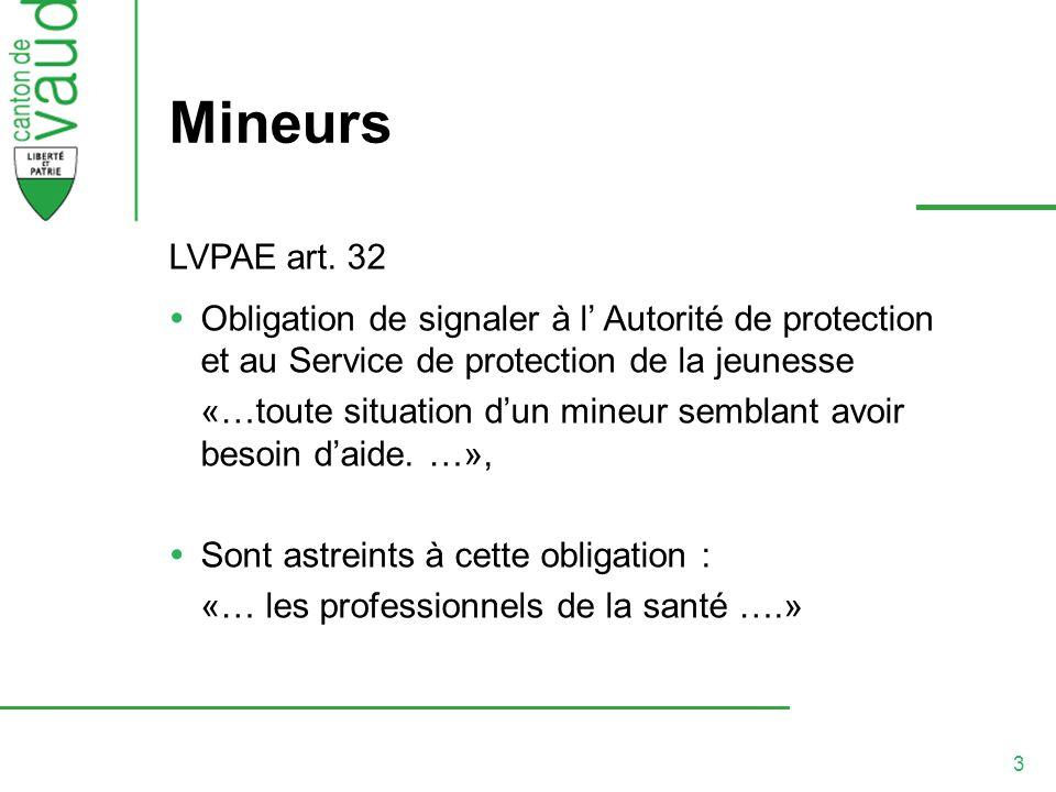 Mineurs LVPAE art. 32. Obligation de signaler à l' Autorité de protection et au Service de protection de la jeunesse.