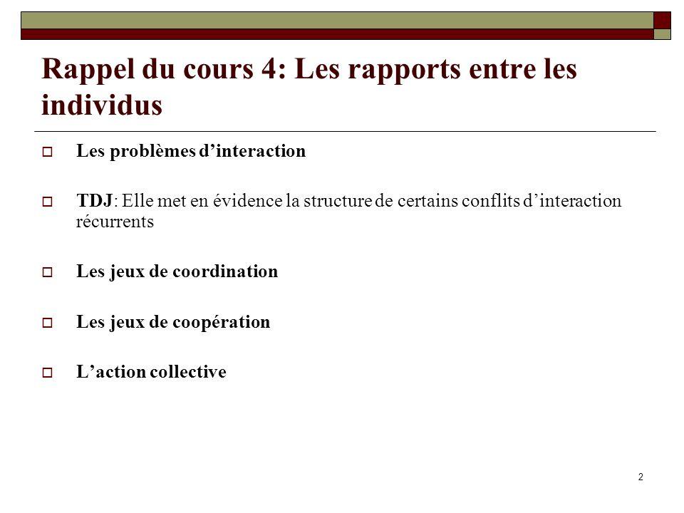 Rappel du cours 4: Les rapports entre les individus