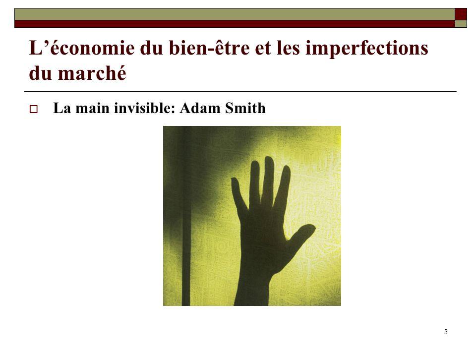 L'économie du bien-être et les imperfections du marché