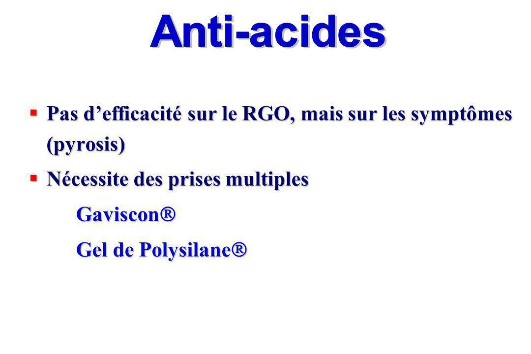 Anti-acides Pas d'efficacité sur le RGO, mais sur les symptômes (pyrosis) Nécessite des prises multiples.