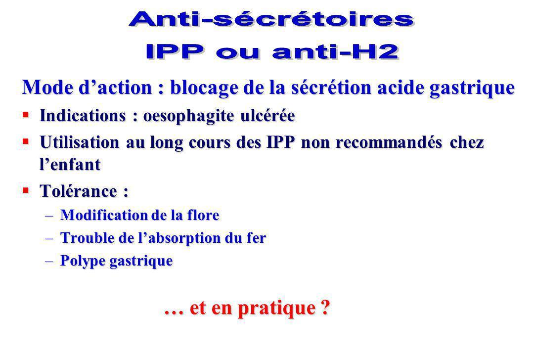 Anti-sécrétoires IPP ou anti-H2