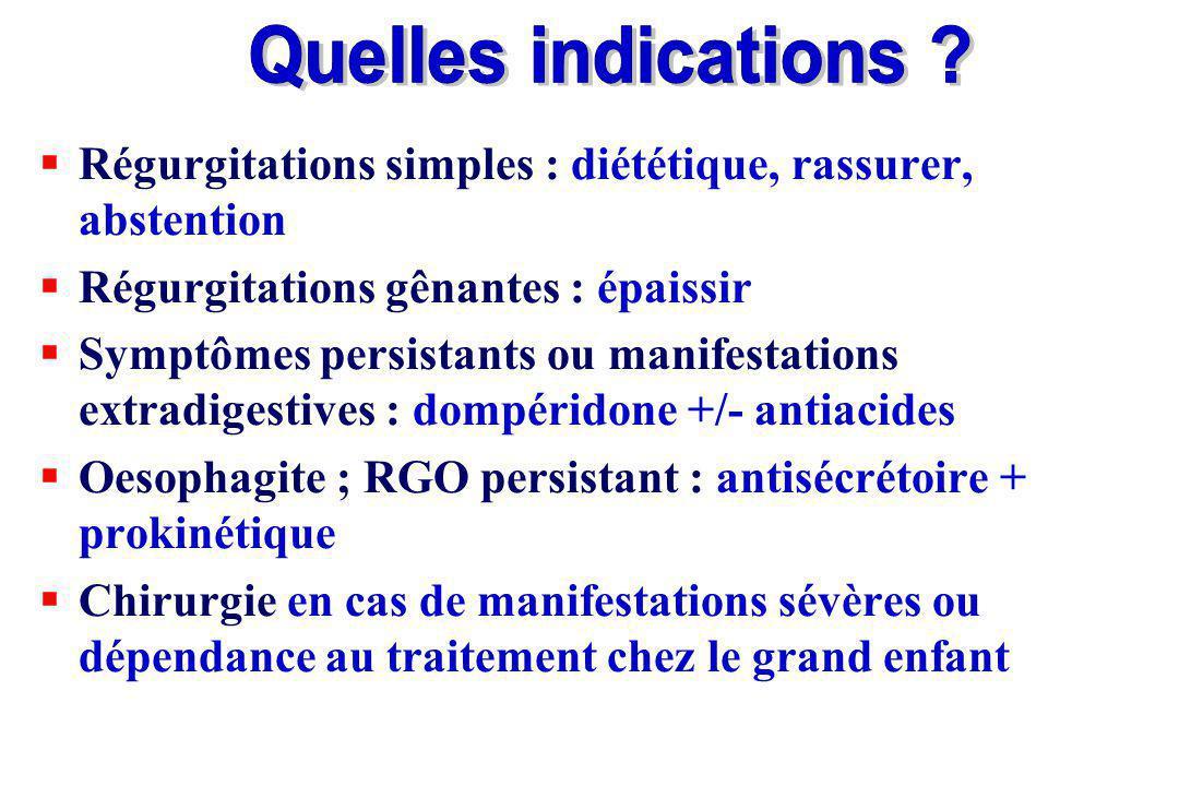 Quelles indications Régurgitations simples : diététique, rassurer, abstention. Régurgitations gênantes : épaissir.