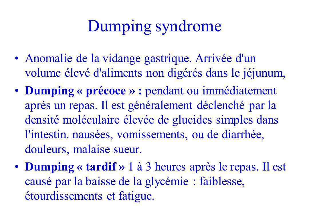 Dumping syndrome Anomalie de la vidange gastrique. Arrivée d un volume élevé d aliments non digérés dans le jéjunum,