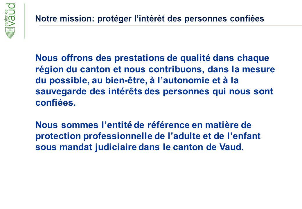 Notre mission: protéger l'intérêt des personnes confiées