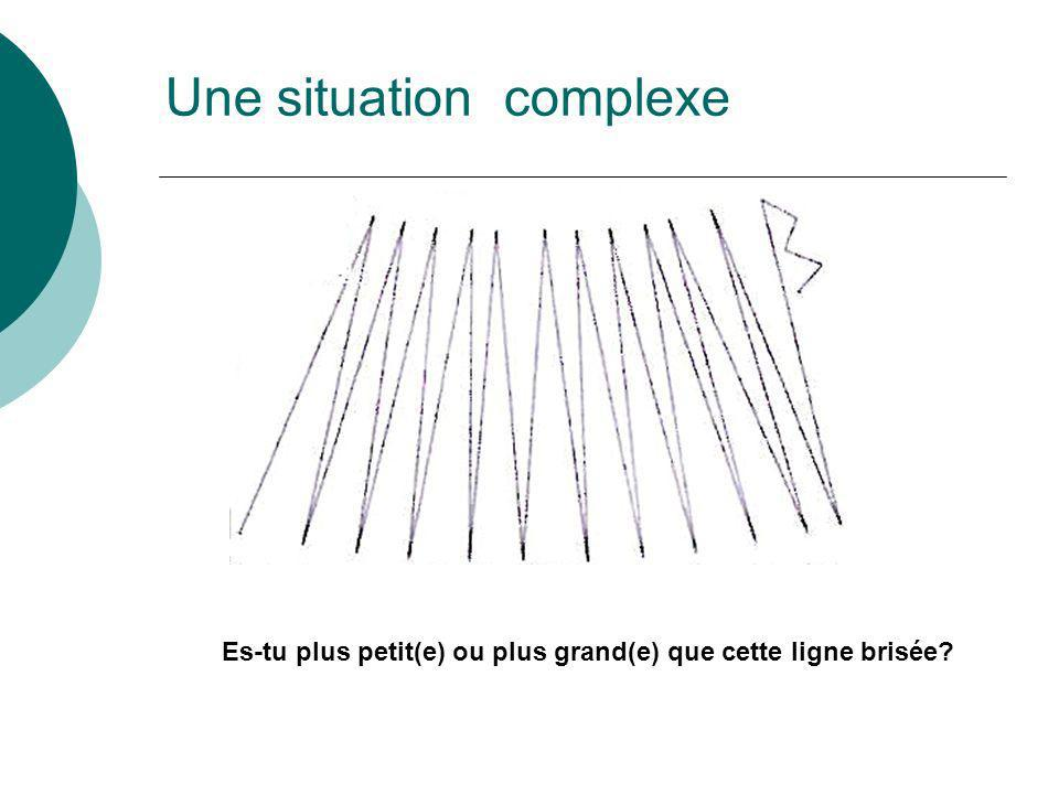 Une situation complexe
