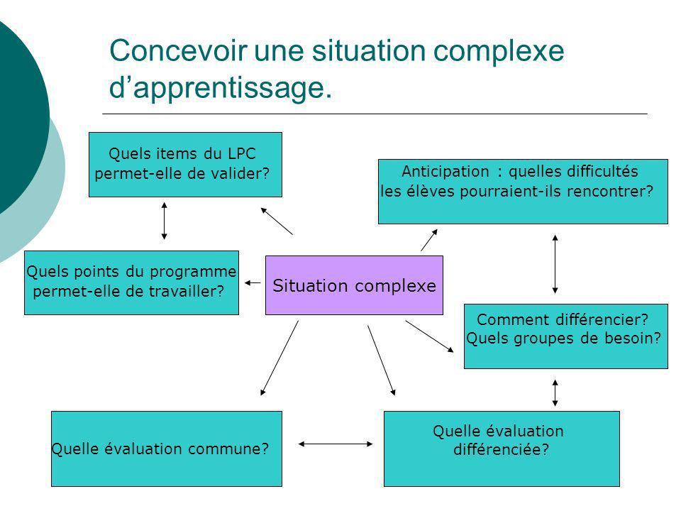Concevoir une situation complexe d'apprentissage.
