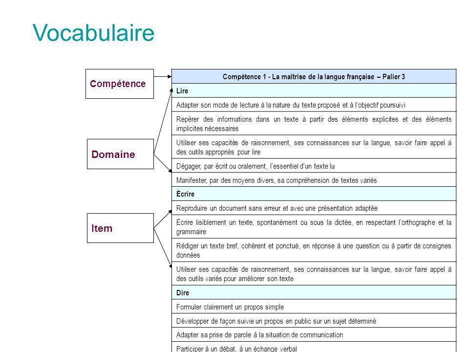 Compétence 1 - La maîtrise de la langue française – Palier 3