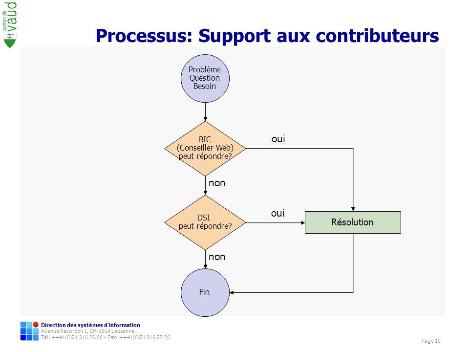 Processus: Support aux contributeurs