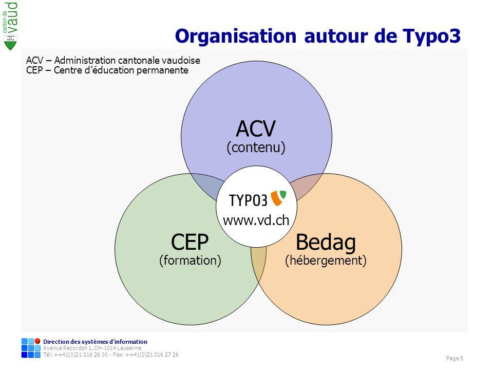 Organisation autour de Typo3
