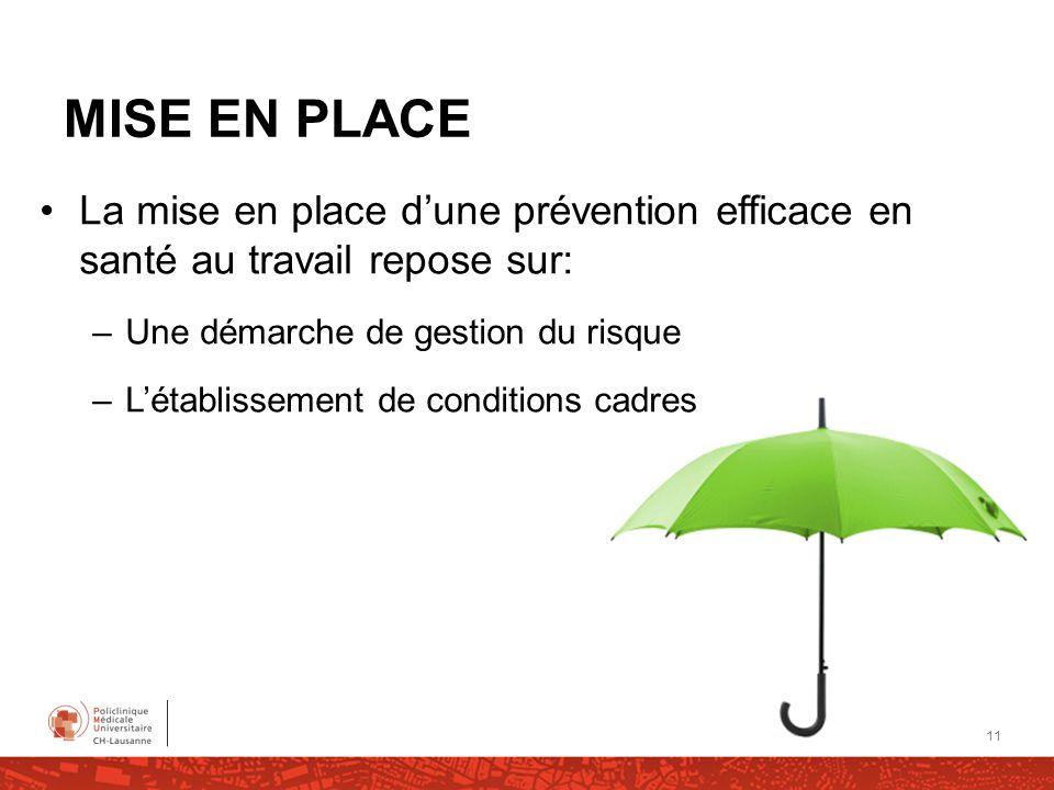 MISE EN PLACE La mise en place d'une prévention efficace en santé au travail repose sur: Une démarche de gestion du risque.