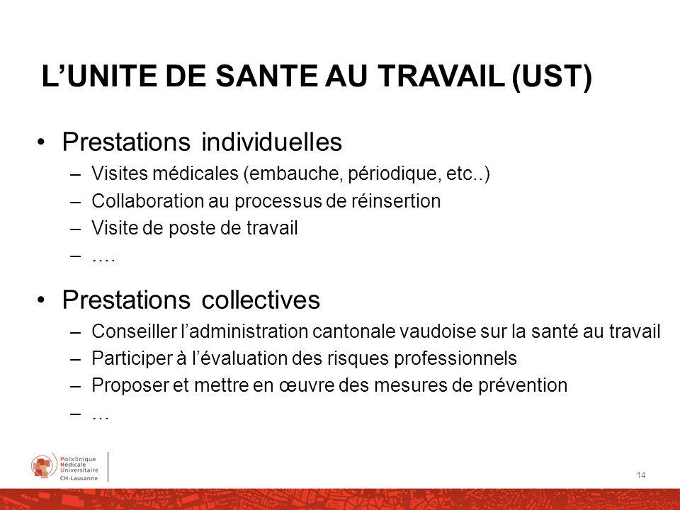 L'UNITE DE SANTE AU TRAVAIL (UST)