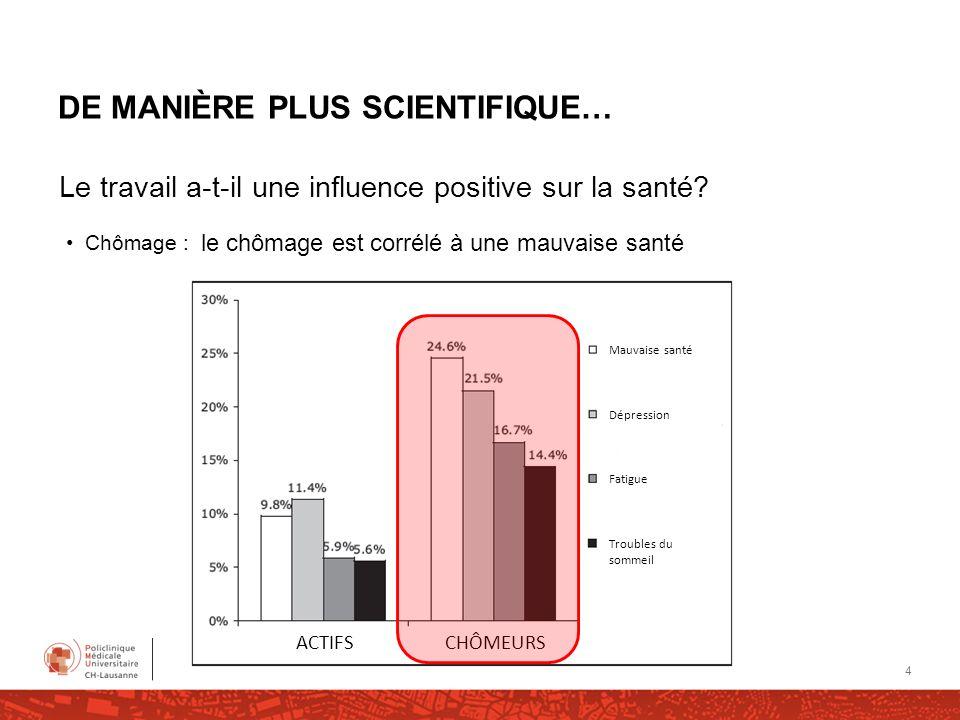 DE MANIÈRE PLUS SCIENTIFIQUE…