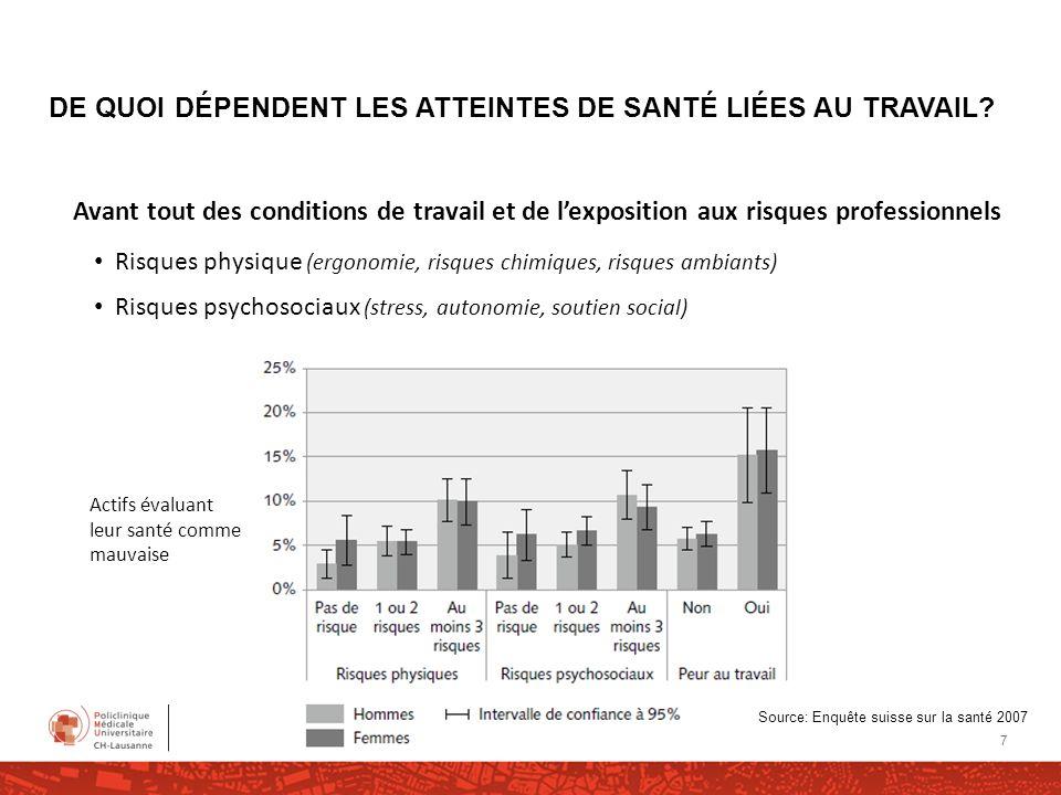 DE QUOI DÉPENDENT LES ATTEINTES DE SANTÉ LIÉES AU TRAVAIL
