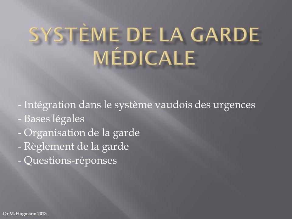 Système de la garde médicale