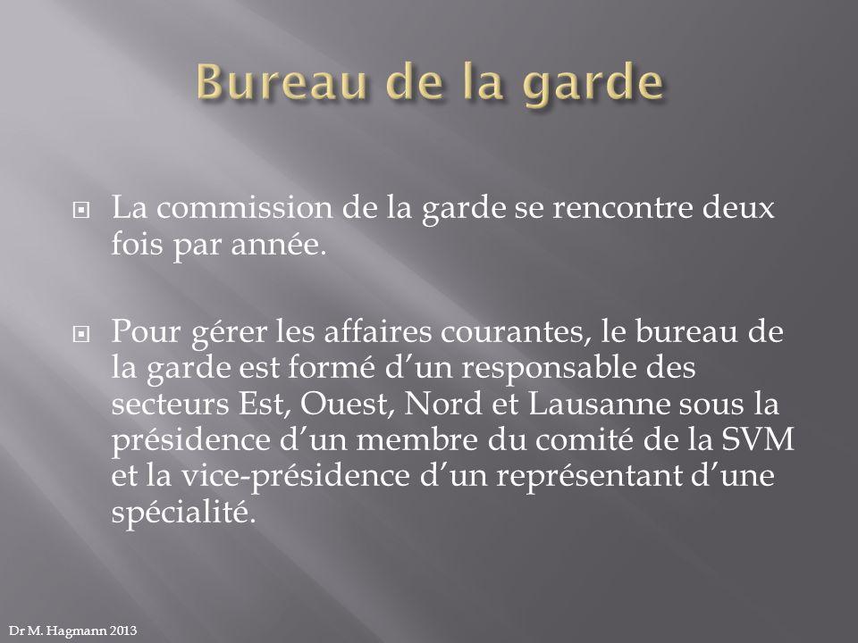 Bureau de la garde La commission de la garde se rencontre deux fois par année.