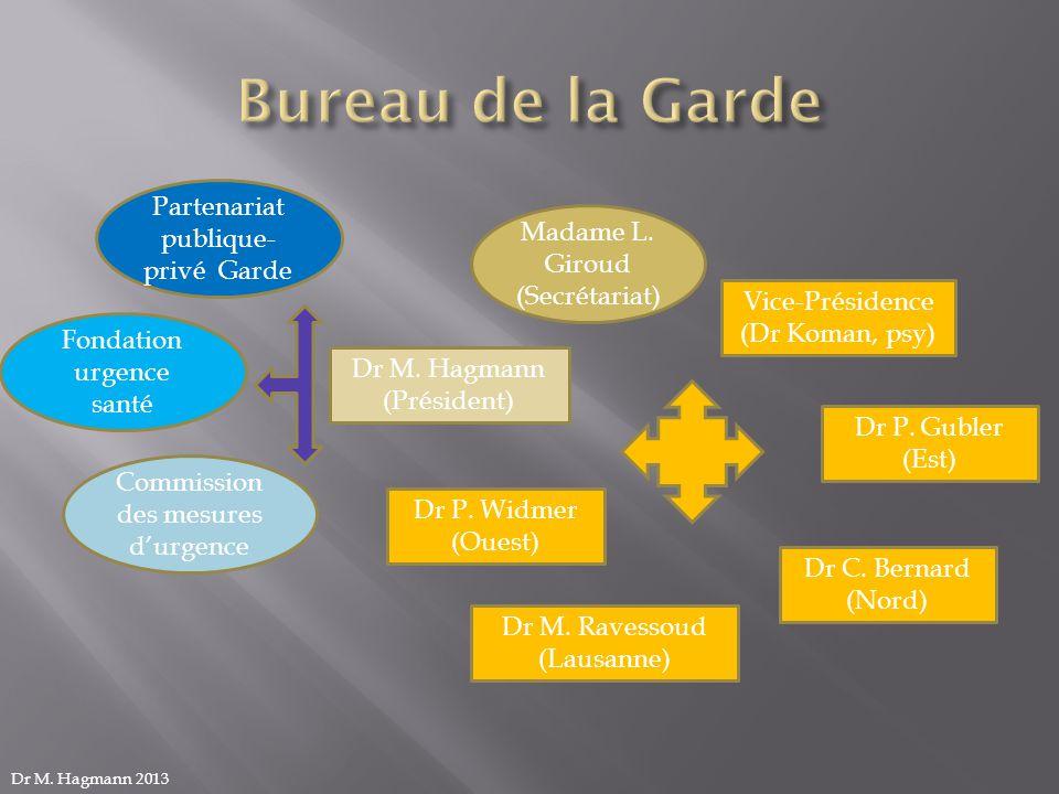 Bureau de la Garde Partenariat publique-privé Garde Madame L. Giroud