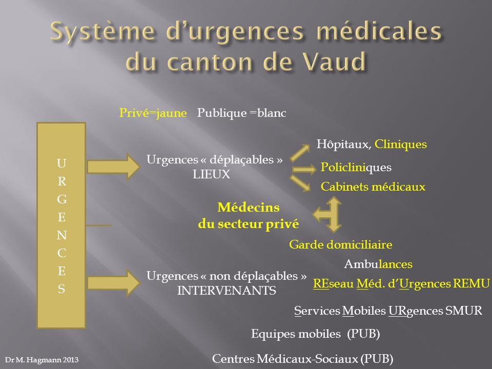 Système d'urgences médicales du canton de Vaud
