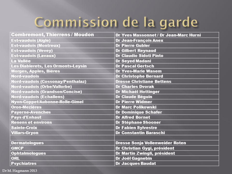 Commission de la garde Combremont, Thierrens / Moudon