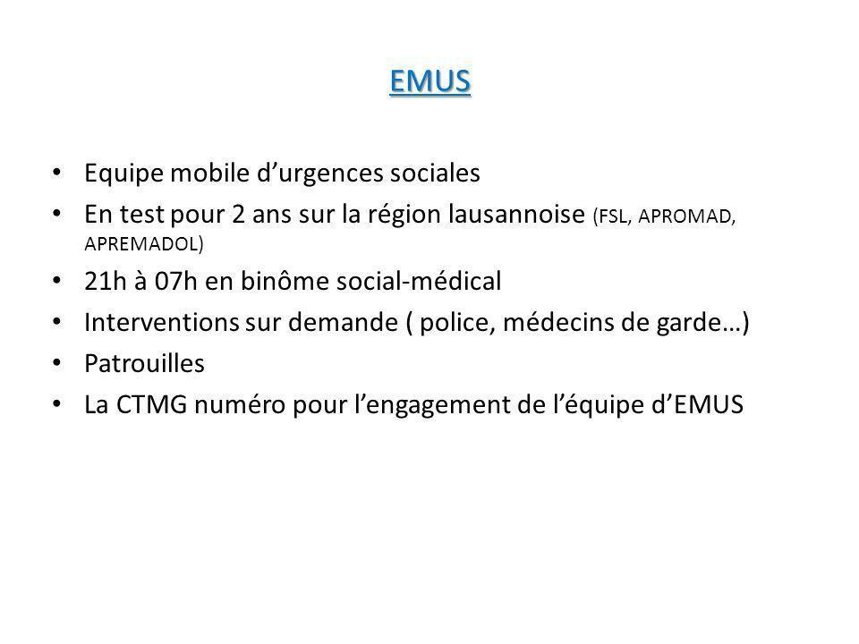 EMUS Equipe mobile d'urgences sociales