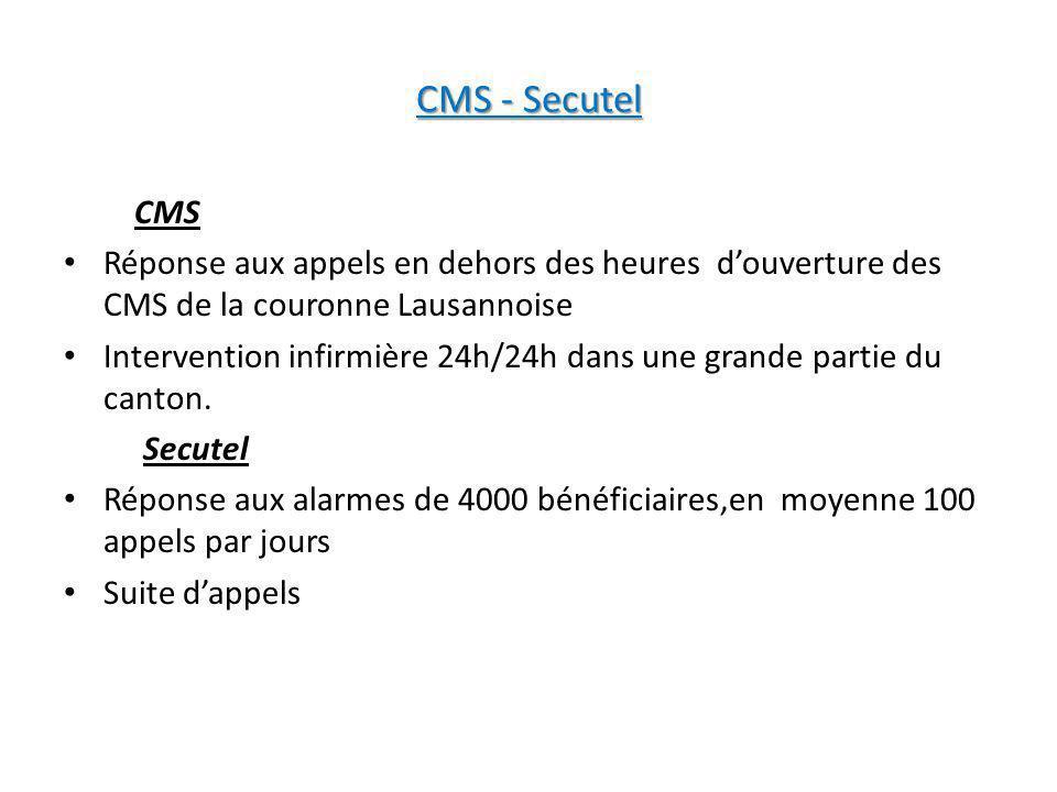CMS - Secutel CMS. Réponse aux appels en dehors des heures d'ouverture des CMS de la couronne Lausannoise.