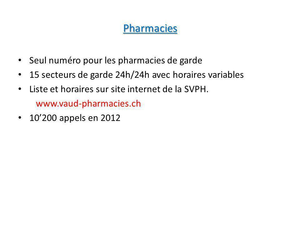 Pharmacies Seul numéro pour les pharmacies de garde