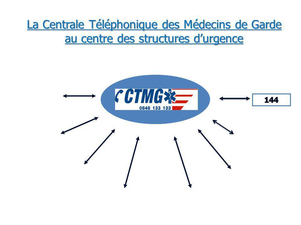 La Centrale Téléphonique des Médecins de Garde au centre des structures d'urgence
