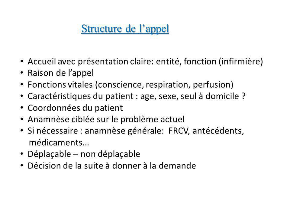 Structure de l'appel Accueil avec présentation claire: entité, fonction (infirmière) Raison de l'appel.