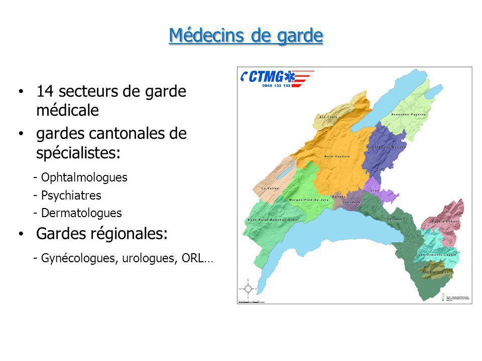 Médecins de garde 14 secteurs de garde médicale