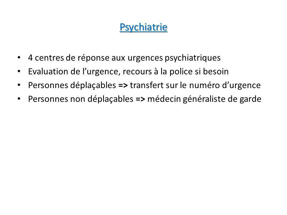 Psychiatrie 4 centres de réponse aux urgences psychiatriques