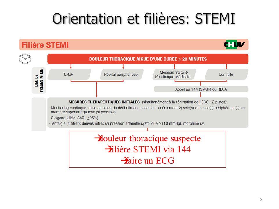 Orientation et filières: STEMI