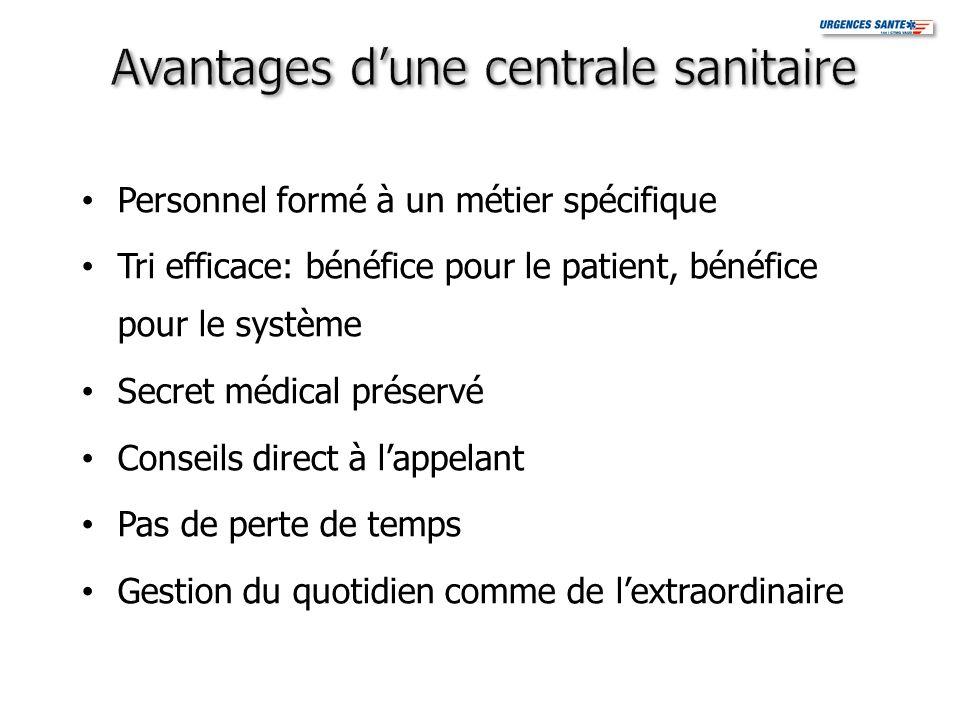 Avantages d'une centrale sanitaire