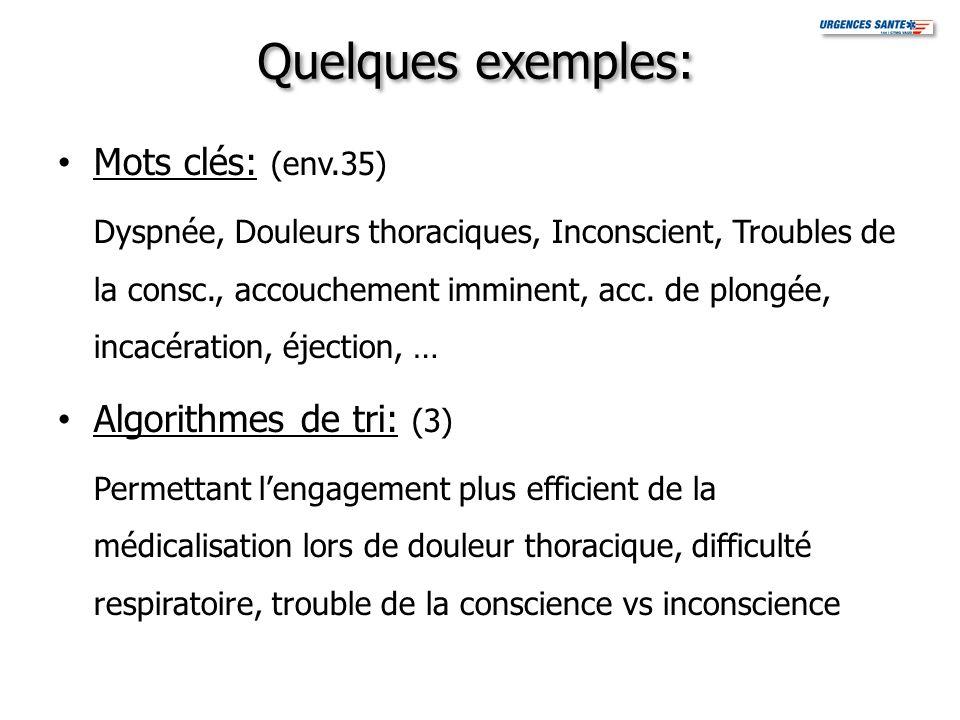 Quelques exemples: Mots clés: (env.35) Algorithmes de tri: (3)