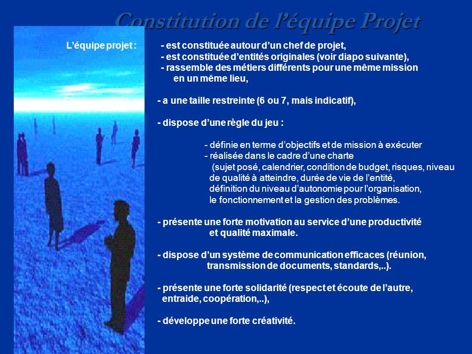 Constitution de l'équipe Projet