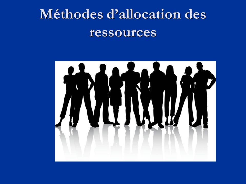 Méthodes d'allocation des ressources