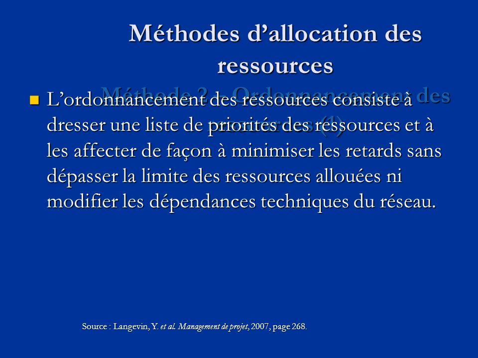 Méthodes d'allocation des ressources Méthode 2 – Ordonnancement des ressources (1)