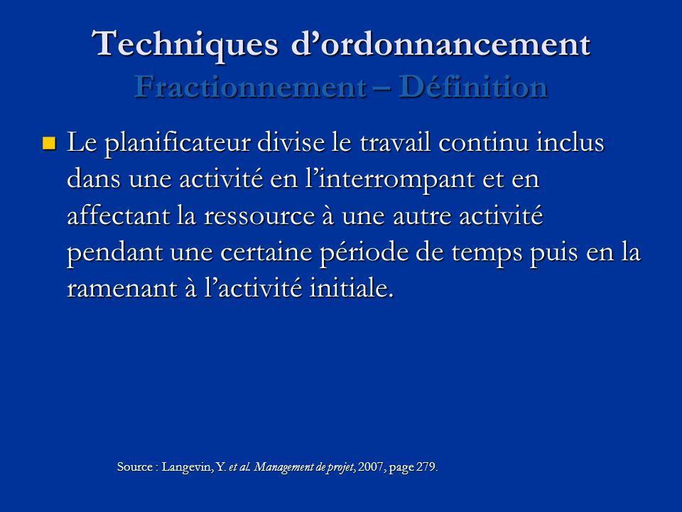 Techniques d'ordonnancement Fractionnement – Définition