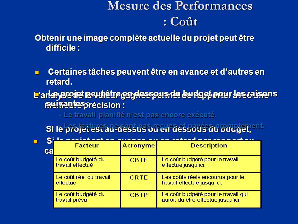 Mesure des Performances : Coût