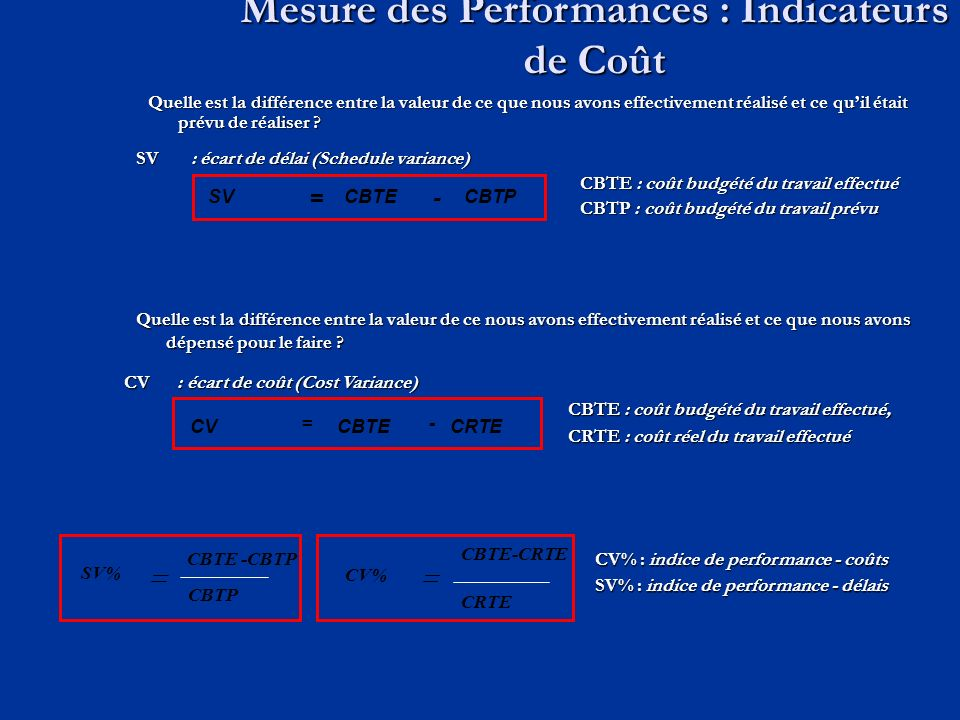 Mesure des Performances : Indicateurs de Coût