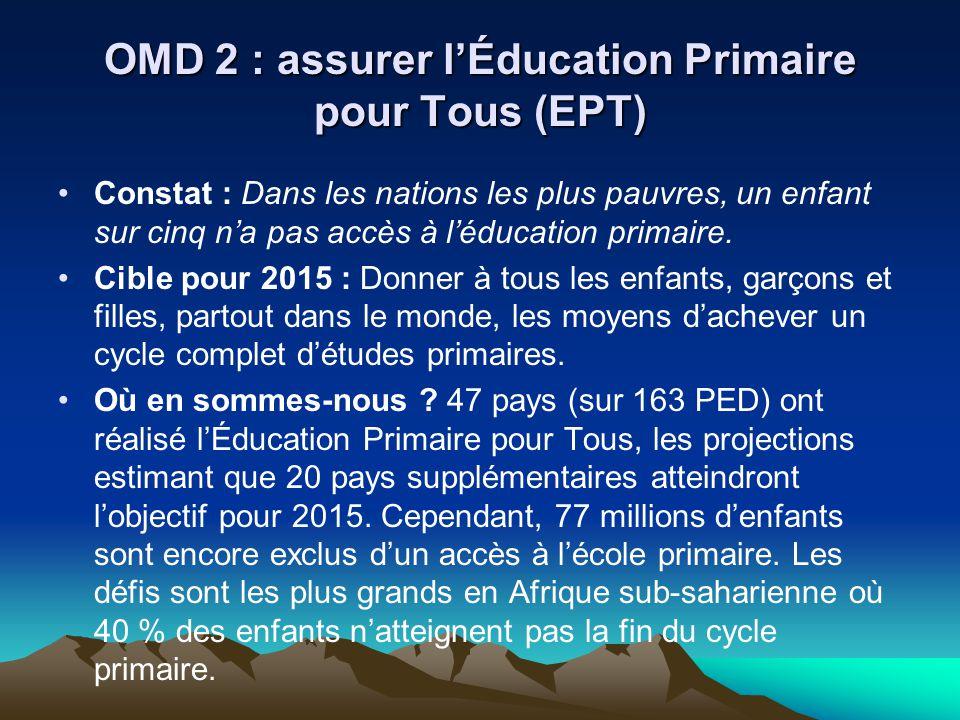 OMD 2 : assurer l'Éducation Primaire pour Tous (EPT)