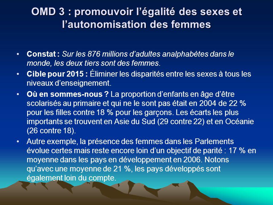 OMD 3 : promouvoir l'égalité des sexes et l'autonomisation des femmes