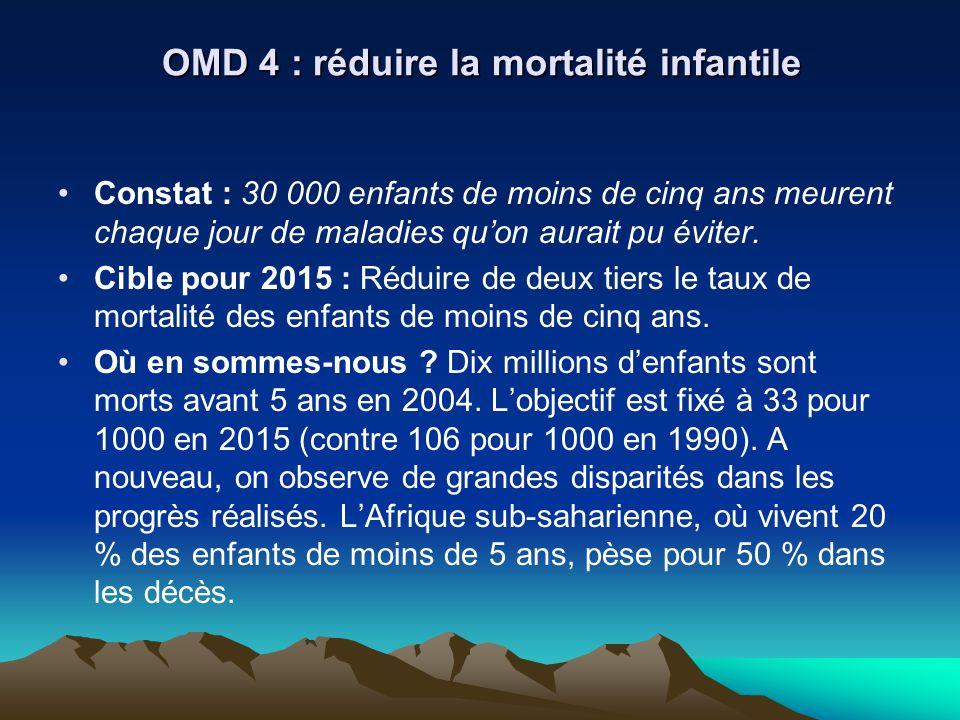 OMD 4 : réduire la mortalité infantile