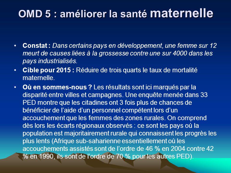 OMD 5 : améliorer la santé maternelle