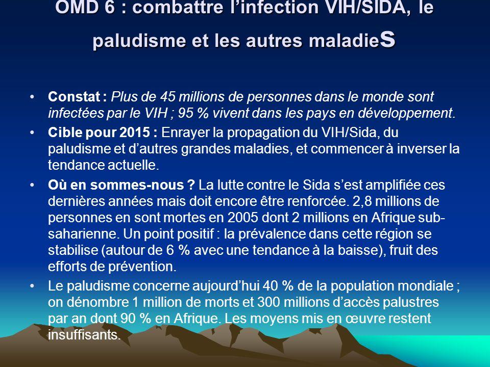OMD 6 : combattre l'infection VIH/SIDA, le paludisme et les autres maladies