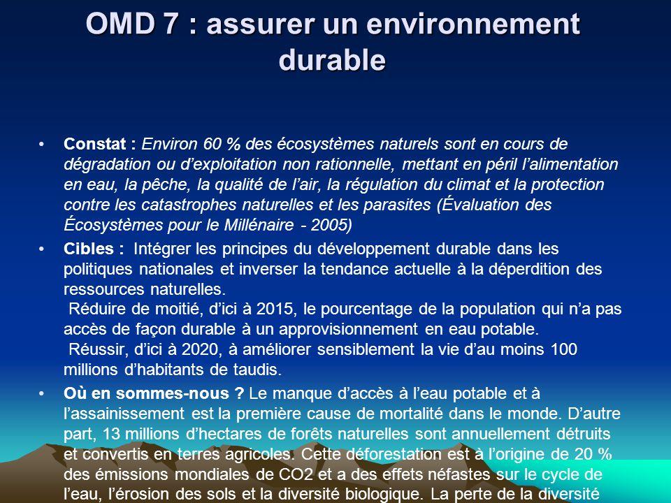 OMD 7 : assurer un environnement durable