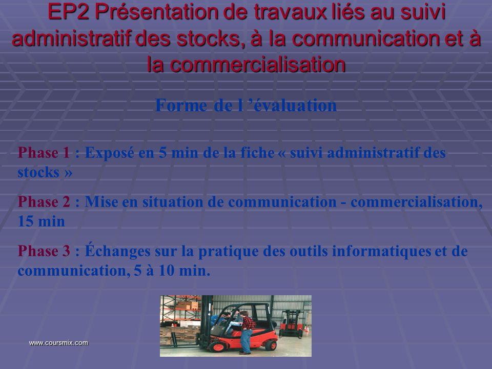 EP2 Présentation de travaux liés au suivi administratif des stocks, à la communication et à la commercialisation