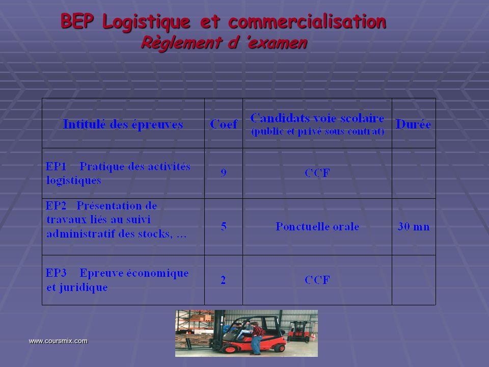 BEP Logistique et commercialisation Règlement d 'examen