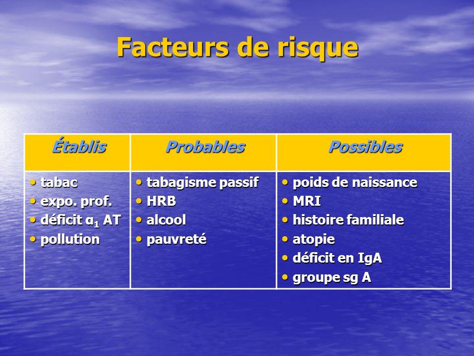 Facteurs de risque Établis Probables Possibles tabac expo. prof.