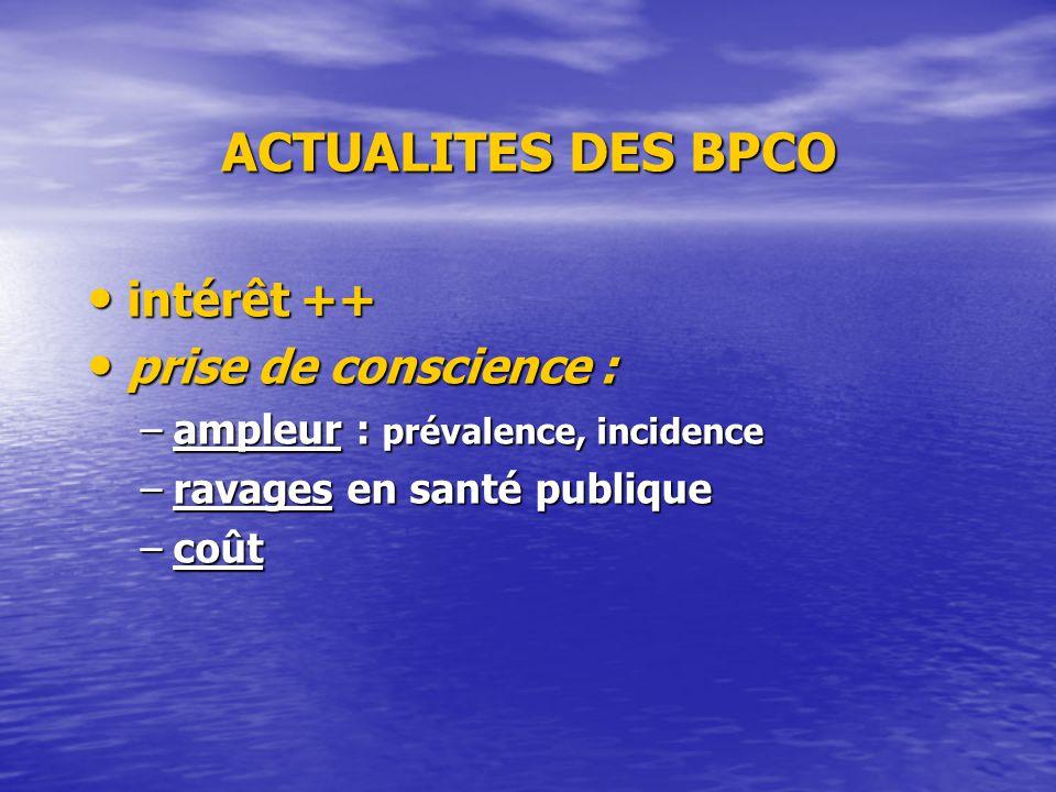 ACTUALITES DES BPCO intérêt ++ prise de conscience :